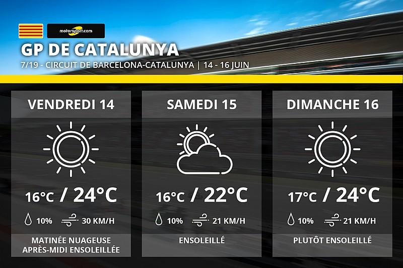Météo - Le soleil au rendez-vous en Catalogne