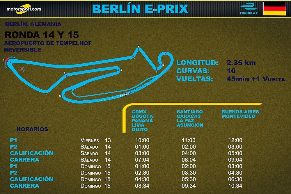 Horarios para Latinoamérica del ePrix de Berlín Fórmula E