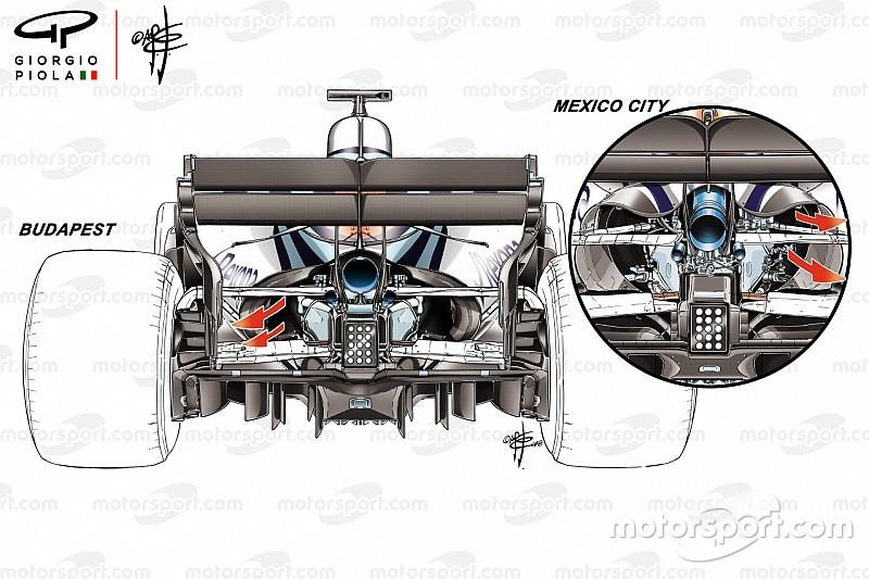 Formel-1-Technik: So reagierten die Teams auf Mexikos Höhenlage