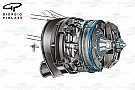 Технический анализ: сможет ли Mercedes сохранить лидерство в 2017-м?