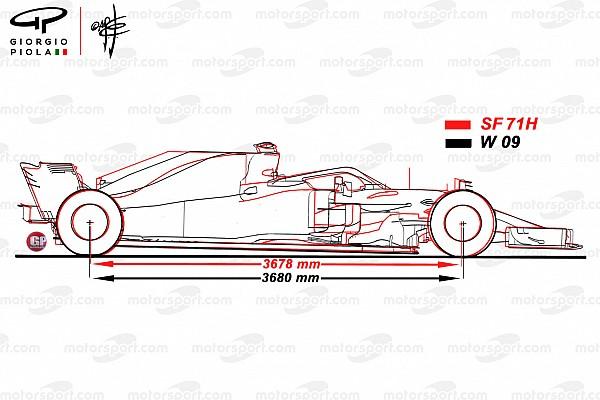 Аналіз: різниця між Ferrari та Mercedes лише у 2 мм!