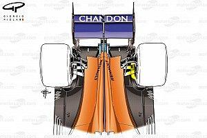 Formel-1-Technik: So funktioniert McLarens Aufhängungstrick!