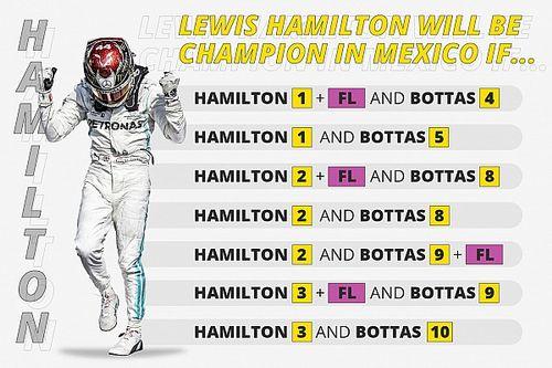 Veja como Hamilton pode conquistar o hexa no GP do México desta tarde