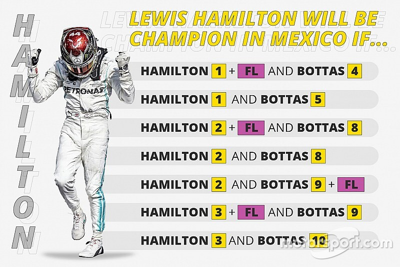 How Hamilton can win his sixth F1 title today