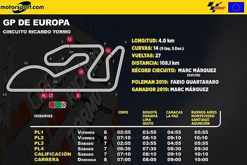 Horarios para el GP de Europa MotoGP