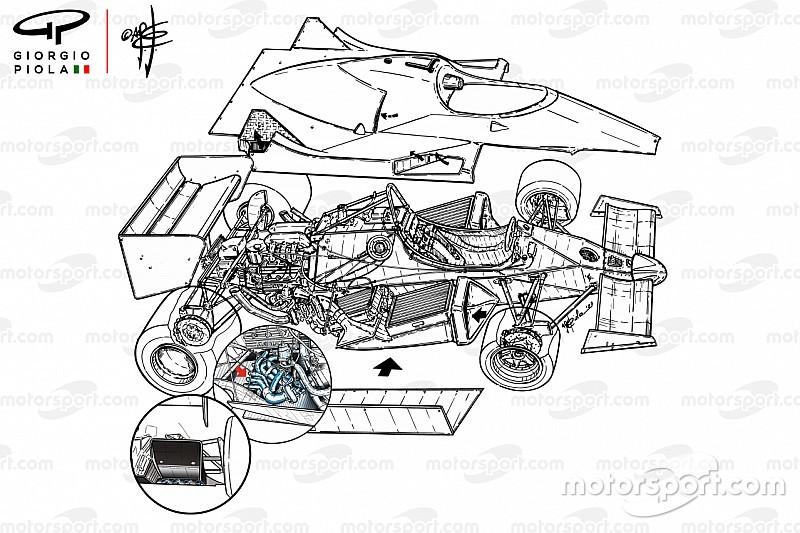 Giorgio Piola's F1 tech decades: The big bang 1980s, part one