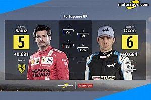 F1: la griglia di partenza del GP del Portogallo