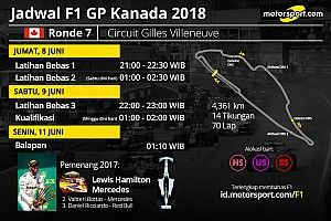 Jadwal lengkap F1 GP Kanada 2018