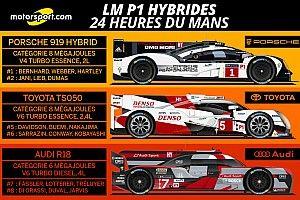 Quels sont les types de voitures aux 24 Heures du Mans?