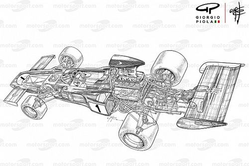 """Retro: Why this Lotus 72 was Piola's """"most important"""" F1 drawing"""