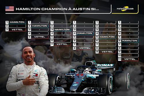 Hamilton Champion du monde à Austin si...