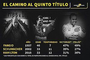 El camino al quinto título de los tres pentacampeones de la historia de la F1