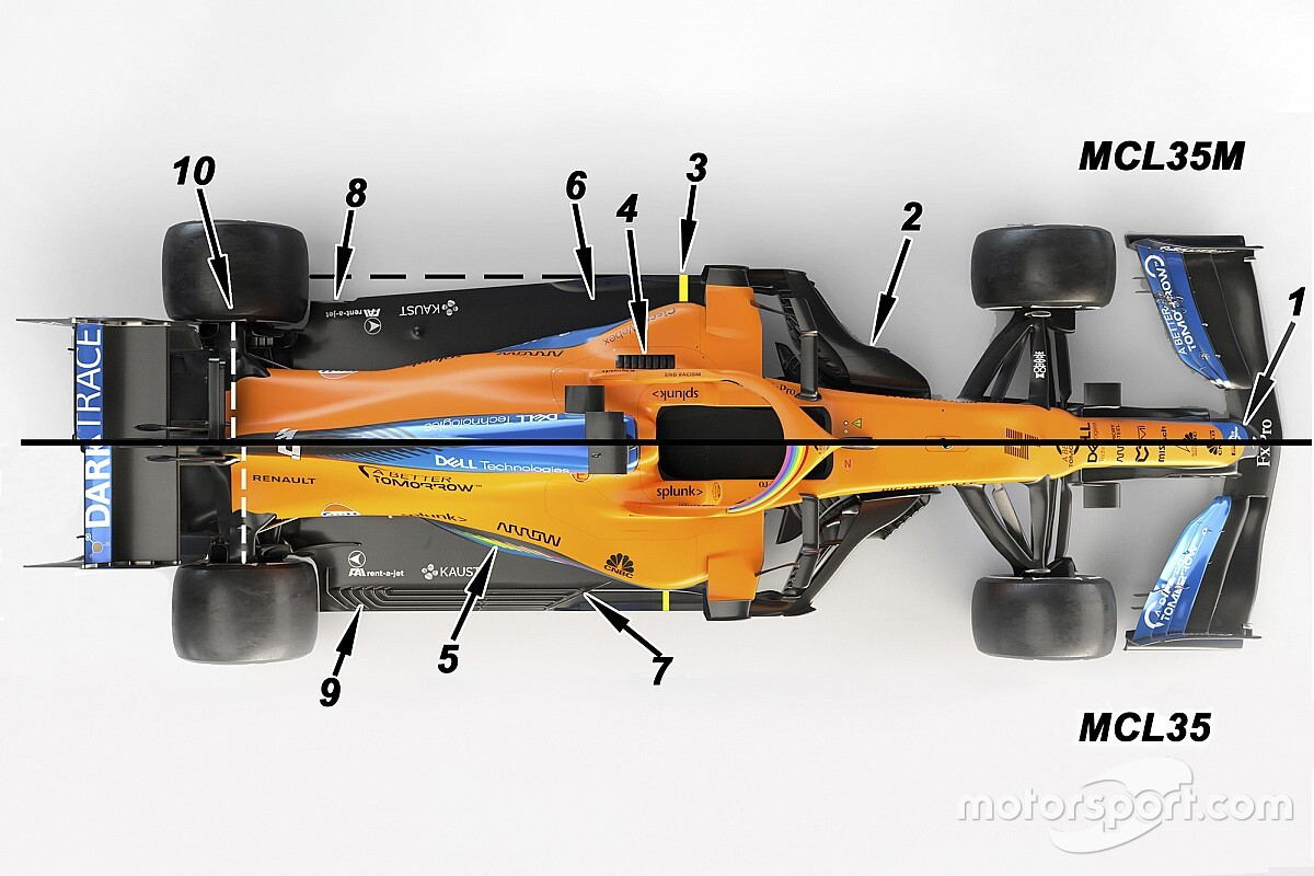 The 10 things that set McLaren's new car apart from the old