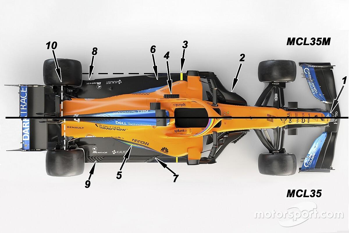 Las 10 grandes diferencias del McLaren MCL35M respecto a su antecesor