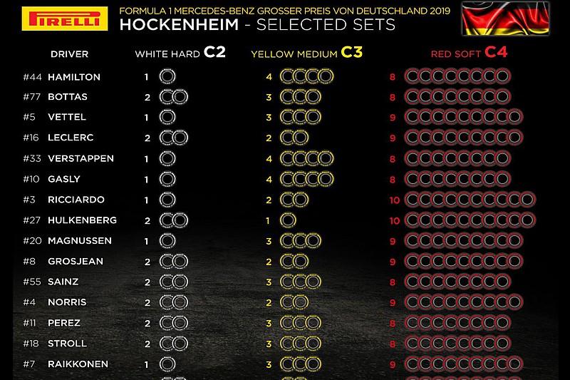 Анонс Гран При Германии: выбор шин, элементы силовых установок, штрафные баллы