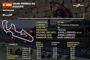 Horarios y datos GP de Aragón MotoGP