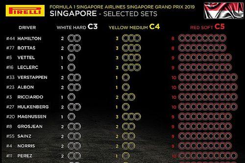 Анонс Гран При Сингапура: выбор шин, элементы силовых установок, штрафные баллы