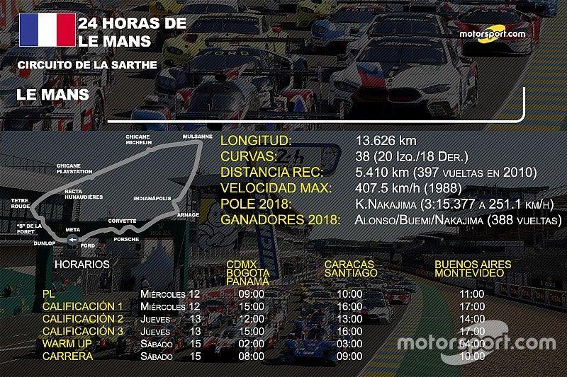 Horarios para las 24h de Le Mans
