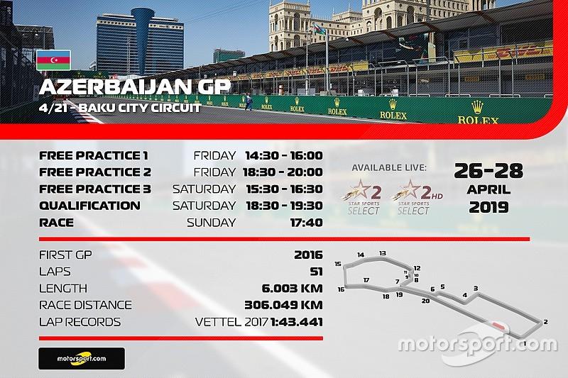 Azerbaijan GP - TV schedule in India