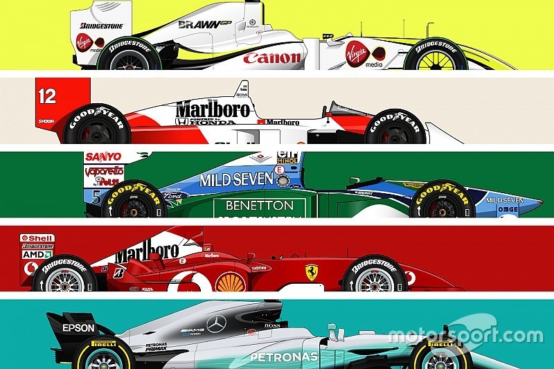 The Most Successful F1 Cars Of All Time