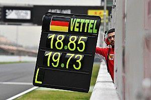Statistik pekan kedua tes pramusim F1 2018