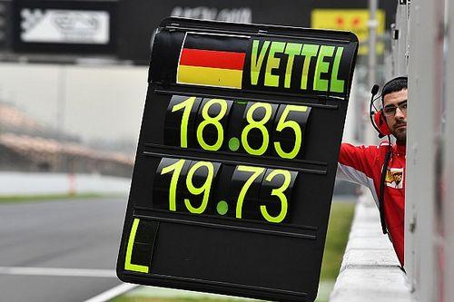 Resultados de los dos test de F1 en Barcelona