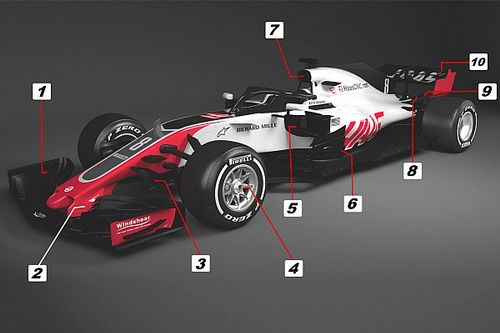 Teknik analiz: Haas VF-18