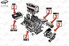 Analyse: de enorme uitdaging op motorisch vlak in het F1-seizoen 2018