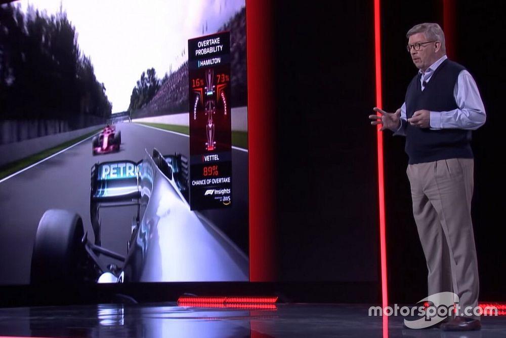 F1 TV necesita más tiempo para estar al 100