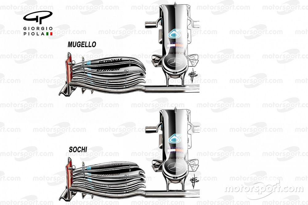 Технический брифинг: переднее крыло Mercedes W11