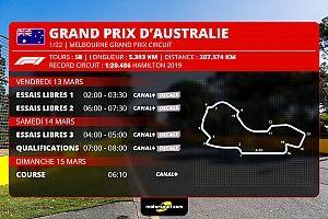 Le programme TV du GP d'Australie 2020