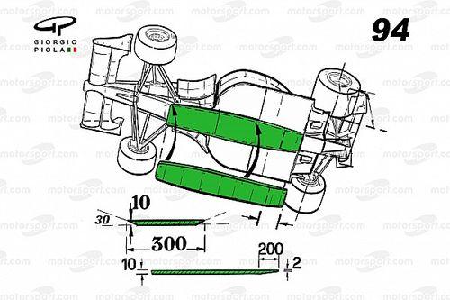 Wie Imola 1994 die Sicherheit der Formel 1 für immer verändert hat