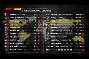 F1 2021: Pirelli svela le scelte di gomme per tutti e 23 i GP!