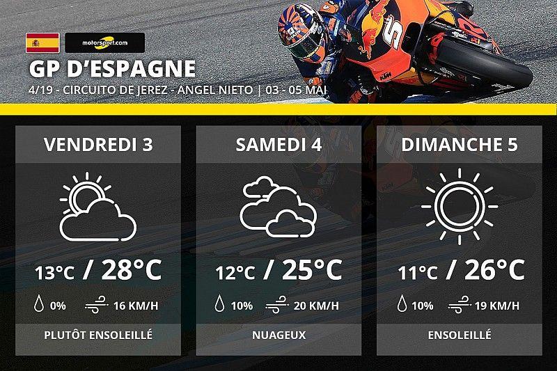 Météo - Enfin un temps stable pour le MotoGP à Jerez