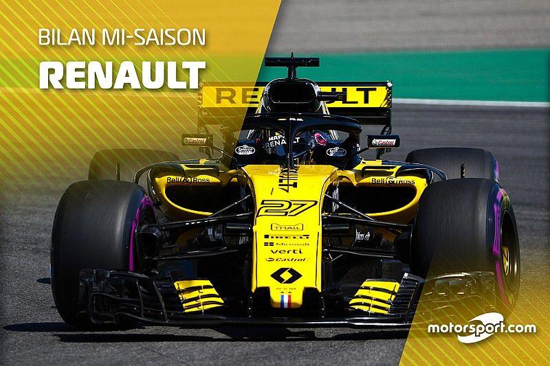 Bilan mi-saison - Renault a encore tant à prouver