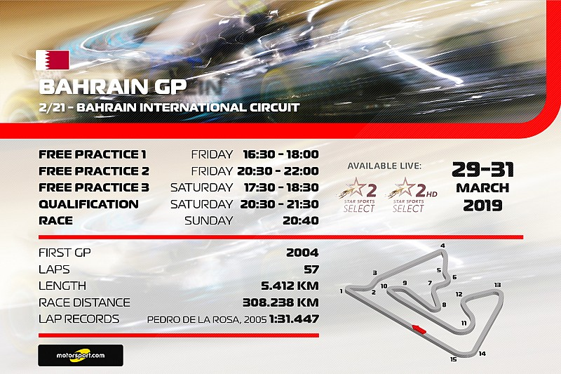 Bahrain GP - Where and when to watch in India