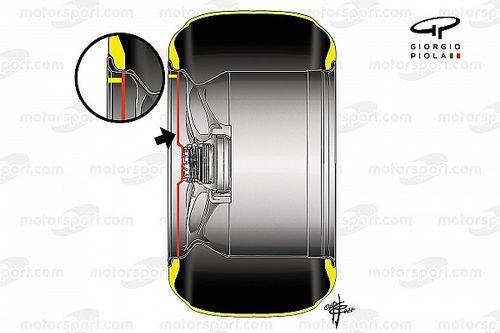 Техника: FIA изменила форму колесных колпаков для 2022 года
