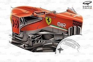 Tecnica Ferrari: la bocca della... verità per la SF1000
