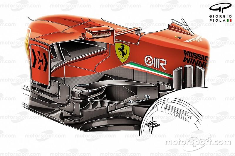 A Ferrari SF1000 aerodinamikája és a 2005-ös McLarenre hasonlító megoldás