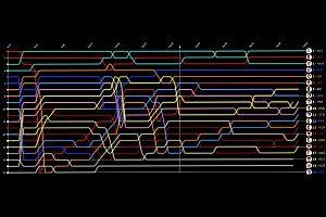 Гран При Японии за 30 секунд: анимированные лэпчарты