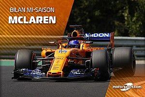 Bilan mi-saison - McLaren face à ses propres maux