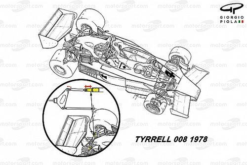 Los intentos históricos de usar cuatro ruedas directrices en F1