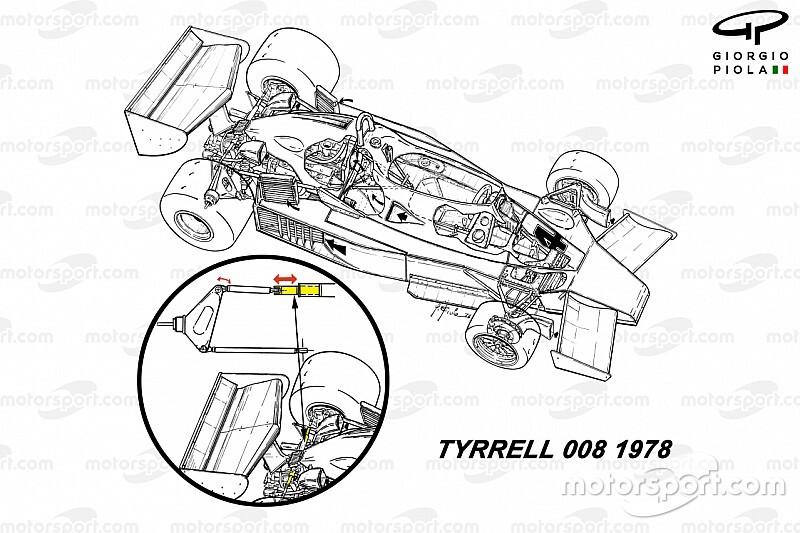 Soluzioni vietate come il DAS: quattro ruote sterzanti