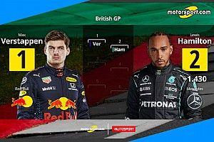 Max, la pole della Sprint Qualifying è tua!
