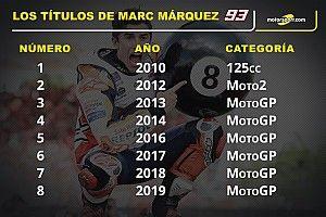 Cuándo y dónde fueron los 8 títulos de Márquez
