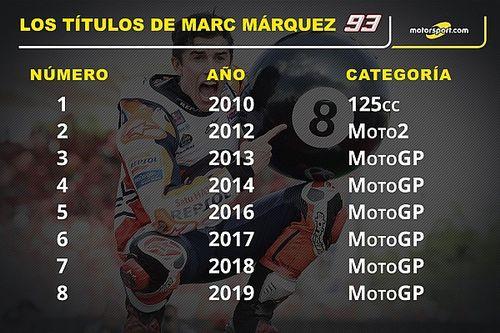 GALERÍA: cuándo y dónde fueron los 8 títulos de Márquez en MotoGP