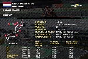 Horarios y datos del GP de Holanda de MotoGP