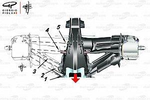 El secreto de la suspensión trasera del Mercedes F1, explicado