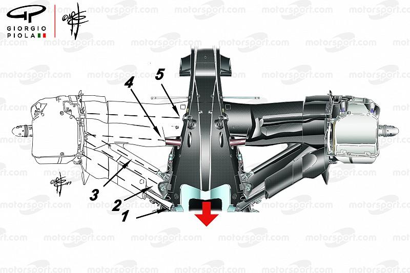 Los secretos de la suspensión trasera de Mercedes