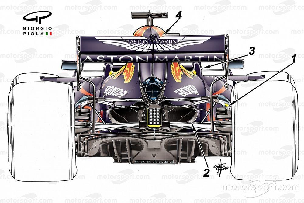 Технический анализ: как Red Bull делает свою машину быстрее